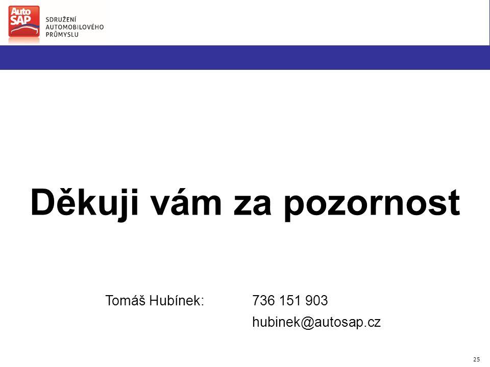 25 Děkuji vám za pozornost Tomáš Hubínek:736 151 903 hubinek@autosap.cz