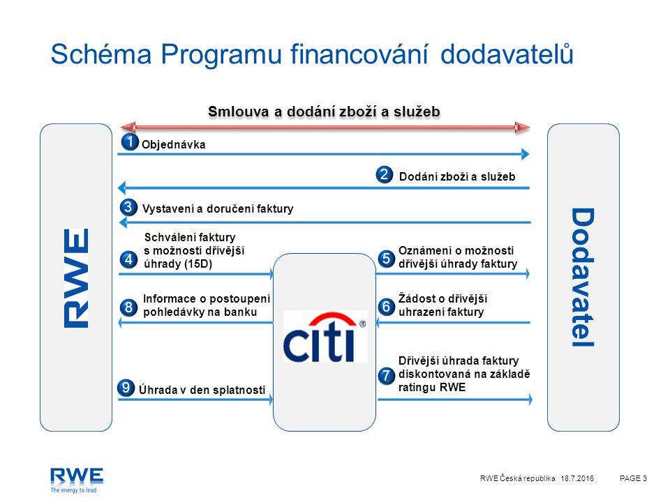 RWE Česká republika 18.7.2016PAGE 4 Přehled právních a technických aspektů Právní aspekty 1.Smlouva a dodání zboží/služeb:  Uzavřena mezi RWE a dodavatelem 2.Account Receivable Purchase Agreement:  Smlouva o odkoupení pohledávek 3.Buyer Payment Services Agreement:  Smlouva o platebním styku zaměřena hlavně na platební závazek RWE Smlouvy v bodech 2 a 3 se řídí anglickým právem (z důvodu jednodušší možnosti elektronického postupování pohledávek) Technické aspekty – komunikace mezi RWE, bankou a dodavatelem >Elektronický přenos dat mezi RWE a bankou >Upozornění dodavatele bankou o možnosti dřívější úhrady přes elektronický portál a následná žádost dodavatele o dřívější úhradu >Varianta možnosti automatické úhrady všech/vybraných pohledávek dodavatele za RWE RWE Dodavatel 1 Dodavatel 2 Dodavatel n … Citi portál Elektronický přenos dat Oznámení (elektronicky) Žádost o úhradu (elektronicky) RWEDodavatel Citi 2 3 Smlouva a dodání zboží/služeb 1