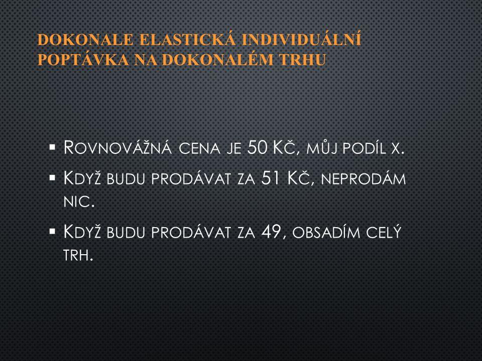 DOKONALE ELASTICKÁ INDIVIDUÁLNÍ POPTÁVKA NA DOKONALÉM TRHU   R OVNOVÁŽNÁ CENA JE 50 K Č, MŮJ PODÍL X.