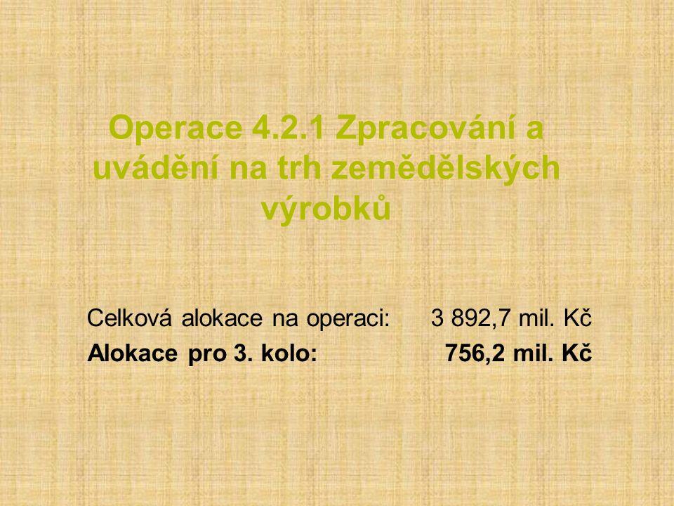 Operace 4.2.1 Zpracování a uvádění na trh zemědělských výrobků Celková alokace na operaci: 3 892,7 mil. Kč Alokace pro 3. kolo: 756,2 mil. Kč