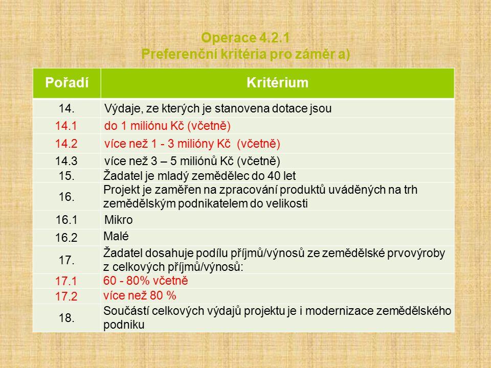 Operace 4.2.1 Preferenční kritéria pro záměr a) PořadíKritérium 14.Výdaje, ze kterých je stanovena dotace jsou 14.1do 1 miliónu Kč (včetně) 14.2více než 1 - 3 milióny Kč (včetně) 14.3více než 3 – 5 miliónů Kč (včetně) 15.