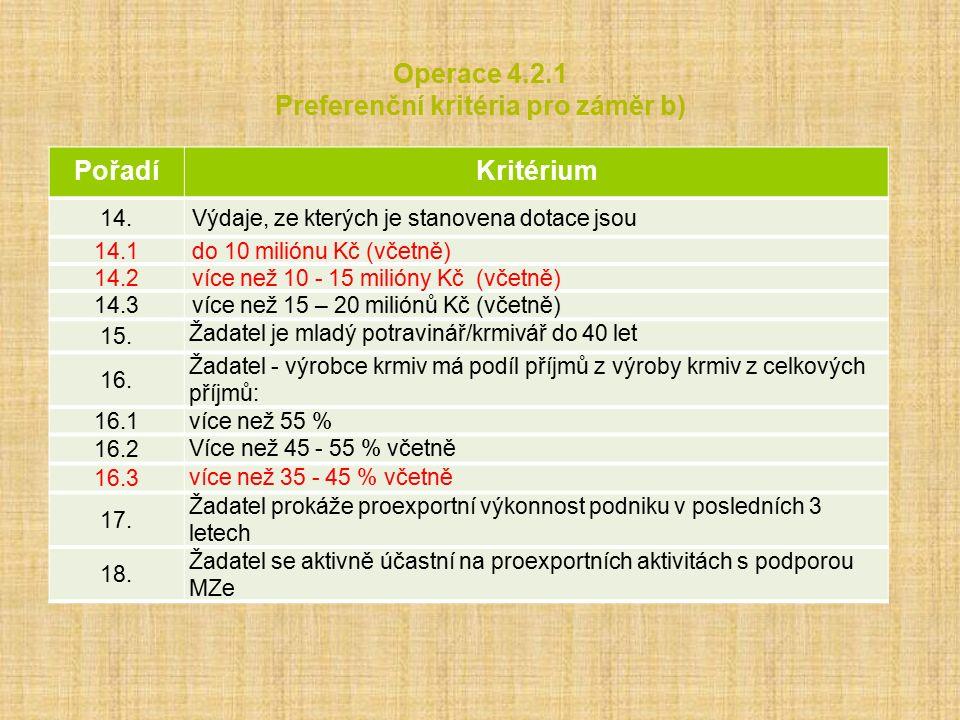 Operace 4.2.1 Preferenční kritéria pro záměr b) PořadíKritérium 14.Výdaje, ze kterých je stanovena dotace jsou 14.1do 10 miliónu Kč (včetně) 14.2více