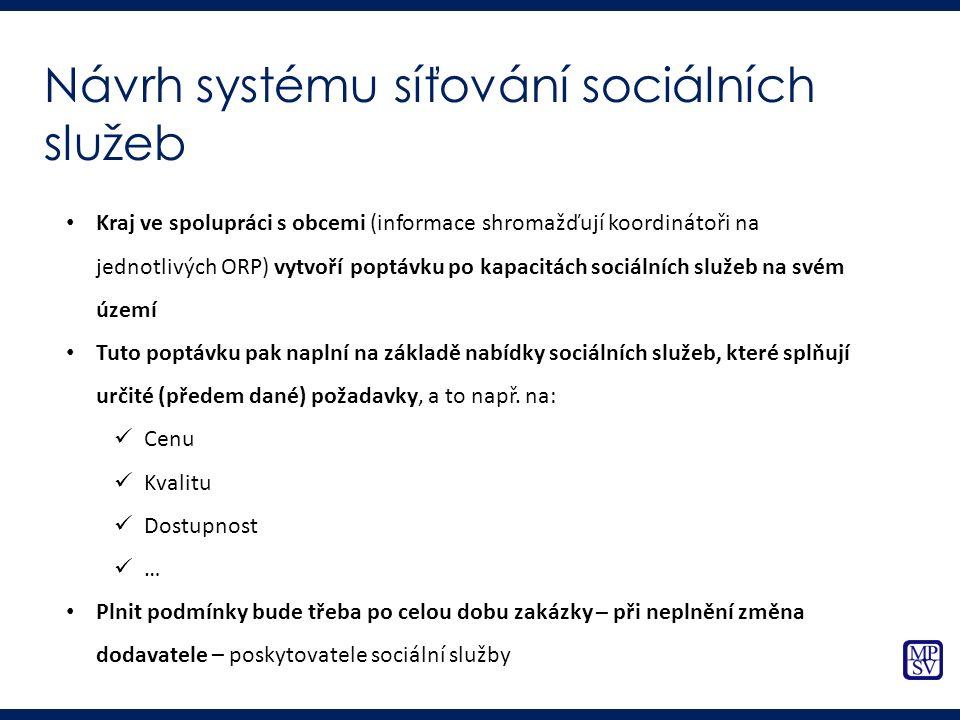 Kraj ve spolupráci s obcemi (informace shromažďují koordinátoři na jednotlivých ORP) vytvoří poptávku po kapacitách sociálních služeb na svém území Tuto poptávku pak naplní na základě nabídky sociálních služeb, které splňují určité (předem dané) požadavky, a to např.