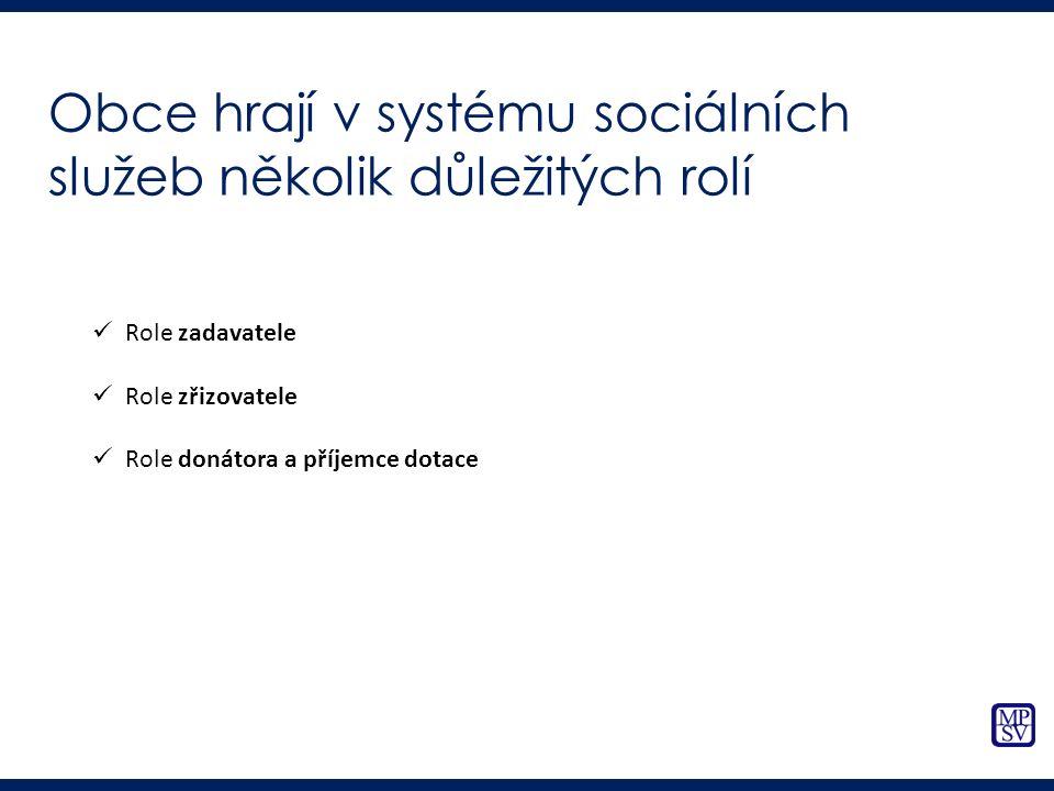 Role zadavatele Role zřizovatele Role donátora a příjemce dotace Obce hrají v systému sociálních služeb několik důležitých rolí
