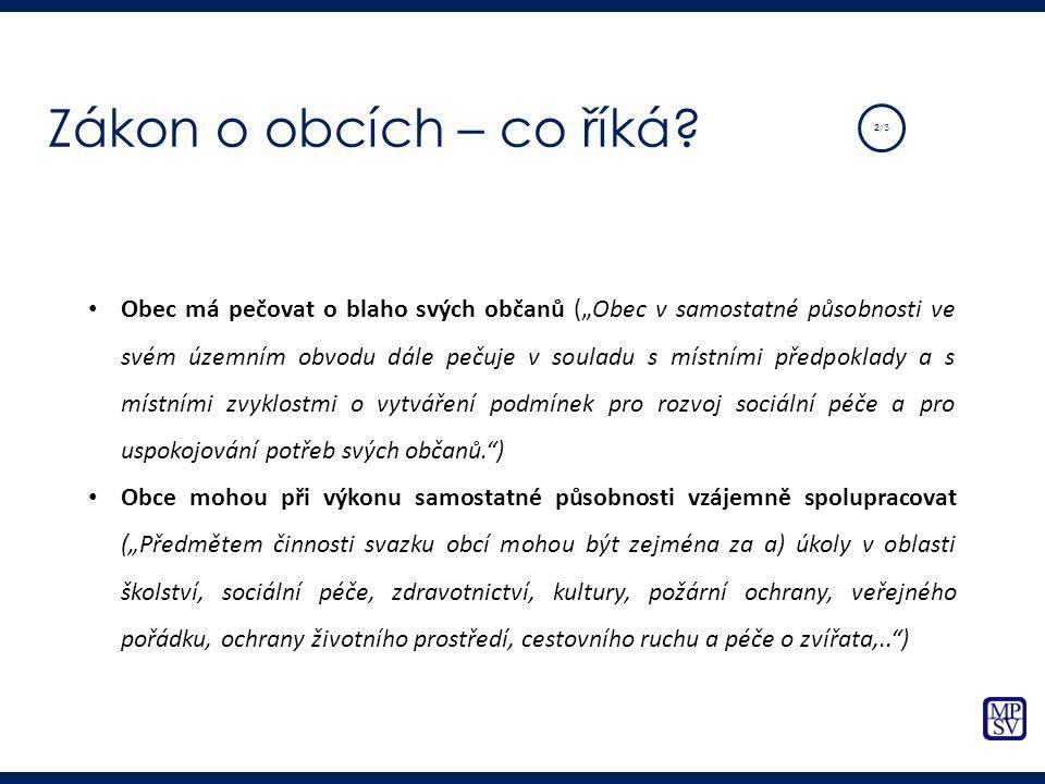 Typová pozice sociálního pracovníka Vyskytuje se na ORP Shromažďuje informace o potřebných kapacitách a jejich případných absencích Vyhodnocuje efektivitu služeb ve vztahu k zajišťování potřeb občanů a informace předává KÚ jako podklad pro aktualizované plánování rozvoje sociálních služeb Lépe propojuje poptávku/potřebu sociálních služeb v dané lokalitě s jejich nabídkou Nová role v sociálních službách – koordinátor sociální podpory – kdo to je?