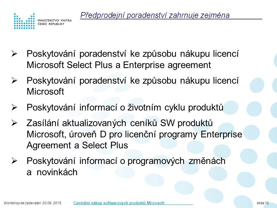 Workshop se zadavateli 03.09. 2015 Centrální nákup softwarových produktů Microsoft slide 12 Předprodejní poradenství zahrnuje zejména  Poskytování po