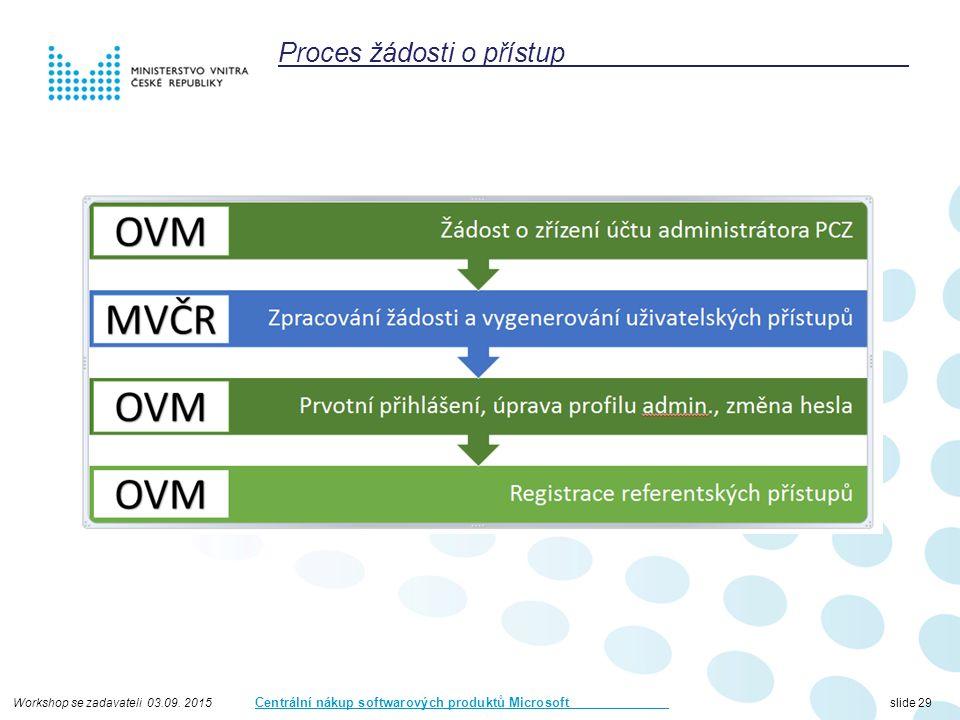 Workshop se zadavateli 03.09. 2015 Centrální nákup softwarových produktů Microsoft slide 29 Proces žádosti o přístup