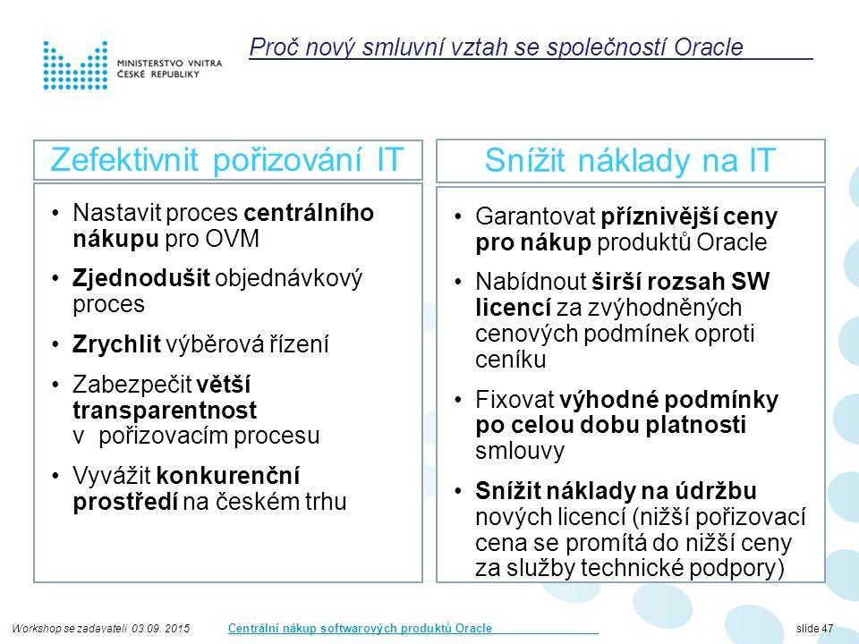 Workshop se zadavateli 03.09. 2015 Centrální nákup softwarových produktů Oracle slide 47 Zefektivnit pořizování IT Nastavit proces centrálního nákupu