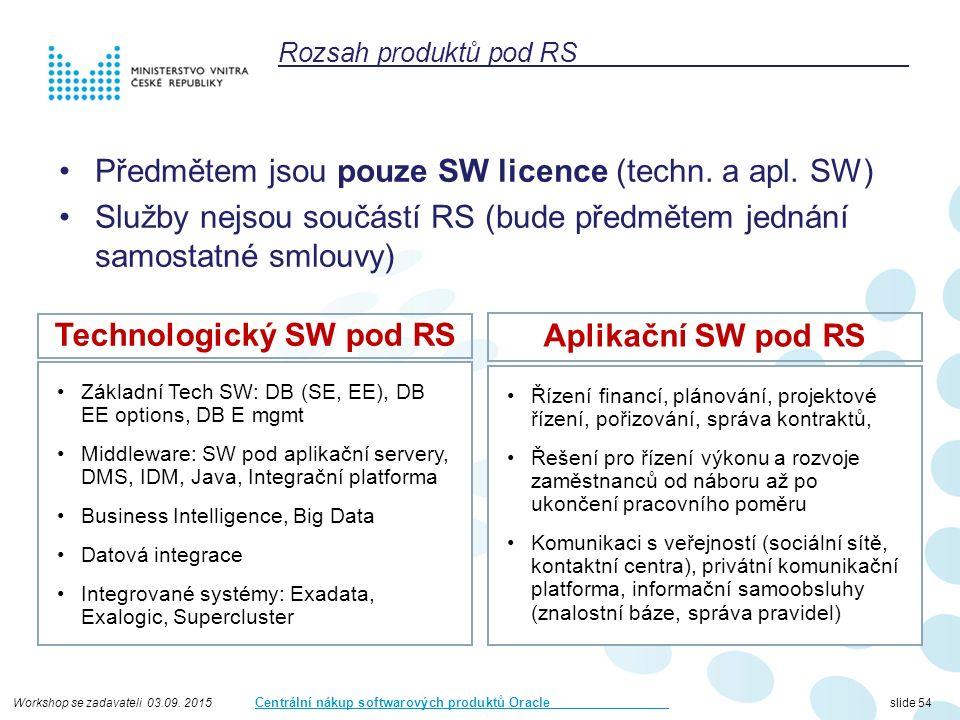 Workshop se zadavateli 03.09. 2015 Centrální nákup softwarových produktů Oracle slide 54 Předmětem jsou pouze SW licence (techn. a apl. SW) Služby nej