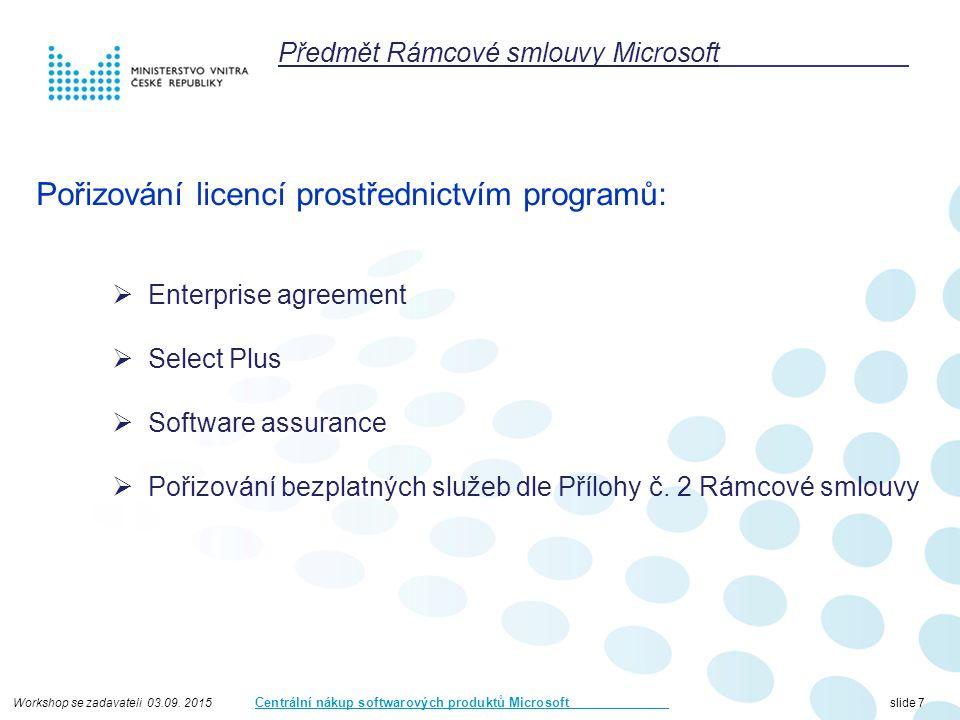 Workshop se zadavateli 03.09. 2015 Centrální nákup softwarových produktů Microsoft slide 7 Předmět Rámcové smlouvy Microsoft  Enterprise agreement 