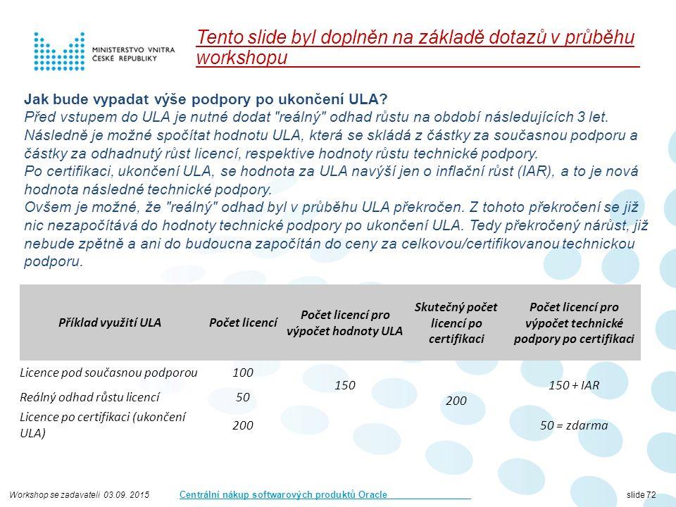 Workshop se zadavateli 03.09. 2015 Centrální nákup softwarových produktů Oracle slide 72 Jak bude vypadat výše podpory po ukončení ULA? Před vstupem d