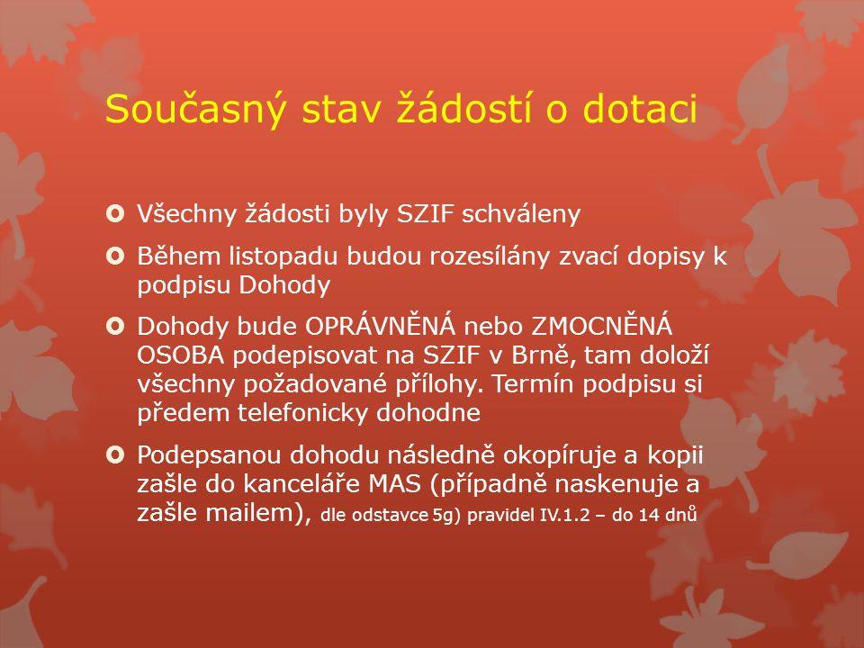 Současný stav žádostí o dotaci  Všechny žádosti byly SZIF schváleny  Během listopadu budou rozesílány zvací dopisy k podpisu Dohody  Dohody bude OP