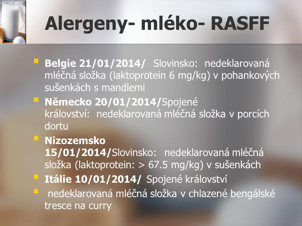 Alergeny- mléko- RASFF Belgie 21/01/2014/ Slovinsko: nedeklarovaná mléčná složka (laktoprotein 6 mg/kg) v pohankových sušenkách s mandlemi Německo 20/