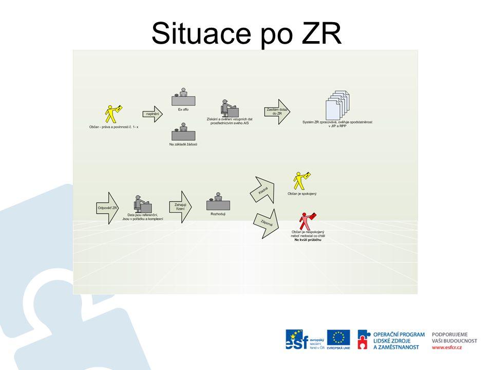 Situace po ZR