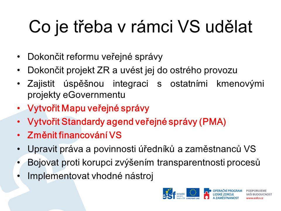 Co je třeba v rámci VS udělat Dokončit reformu veřejné správy Dokončit projekt ZR a uvést jej do ostrého provozu Zajistit úspěšnou integraci s ostatními kmenovými projekty eGovernmentu Vytvořit Mapu veřejné správy Vytvořit Standardy agend veřejné správy (PMA) Změnit financování VS Upravit práva a povinnosti úředníků a zaměstnanců VS Bojovat proti korupci zvýšením transparentnosti procesů Implementovat vhodné nástroj