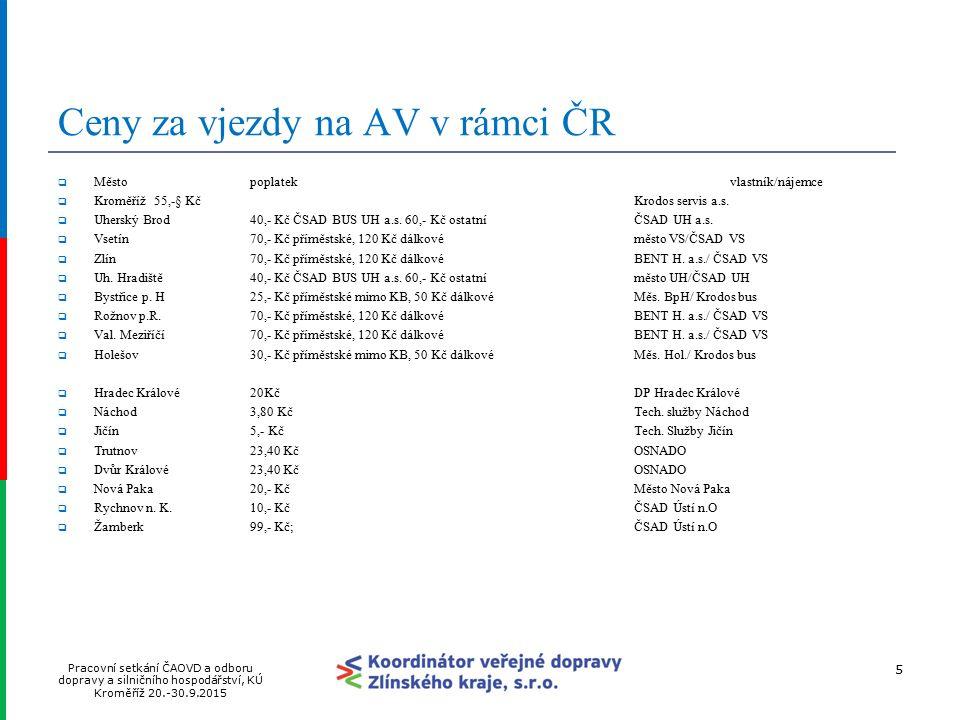 Ceny za vjezdy na AV v rámci ČR  Městopoplatekvlastník/nájemce  Kroměříž 55,-§ KčKrodos servis a.s.