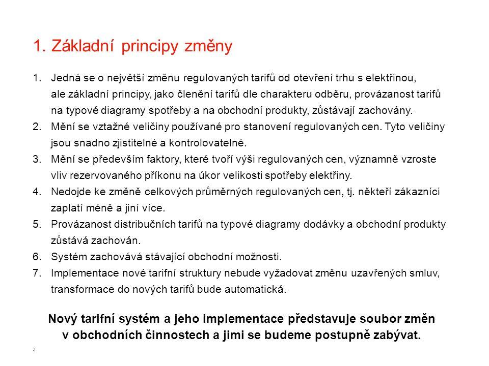 1. Základní principy změny 1.Jedná se o největší změnu regulovaných tarifů od otevření trhu s elektřinou, ale základní principy, jako členění tarifů d