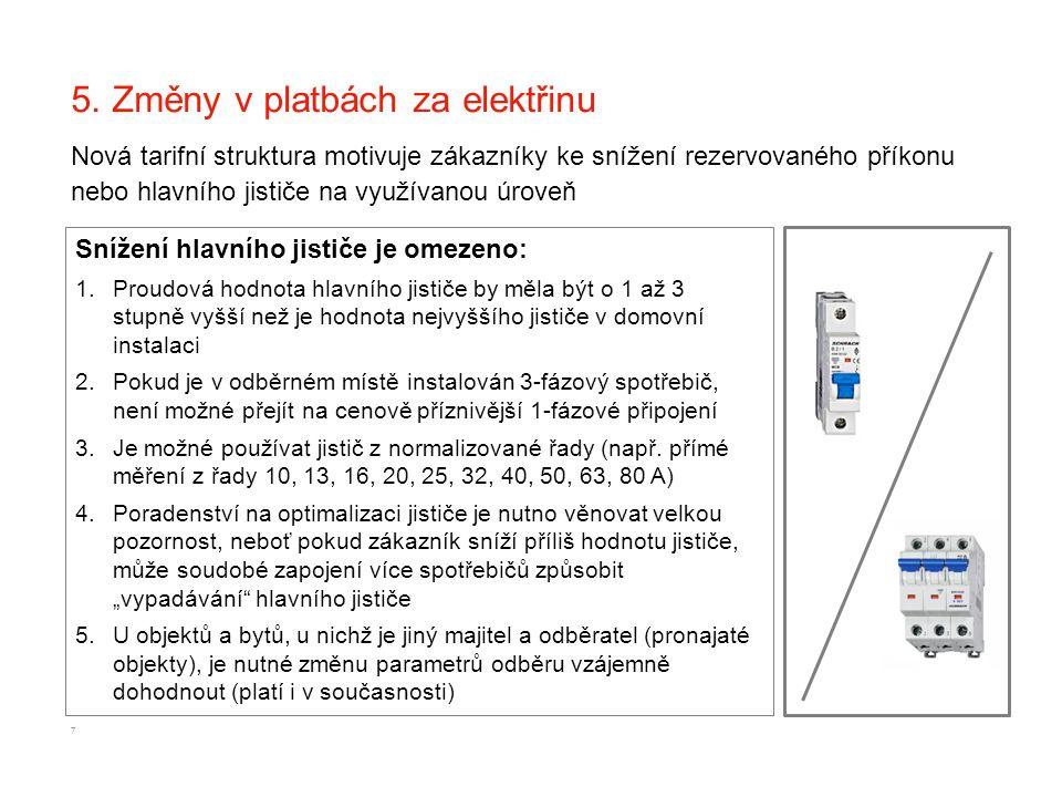 5. Změny v platbách za elektřinu Nová tarifní struktura motivuje zákazníky ke snížení rezervovaného příkonu nebo hlavního jističe na využívanou úroveň