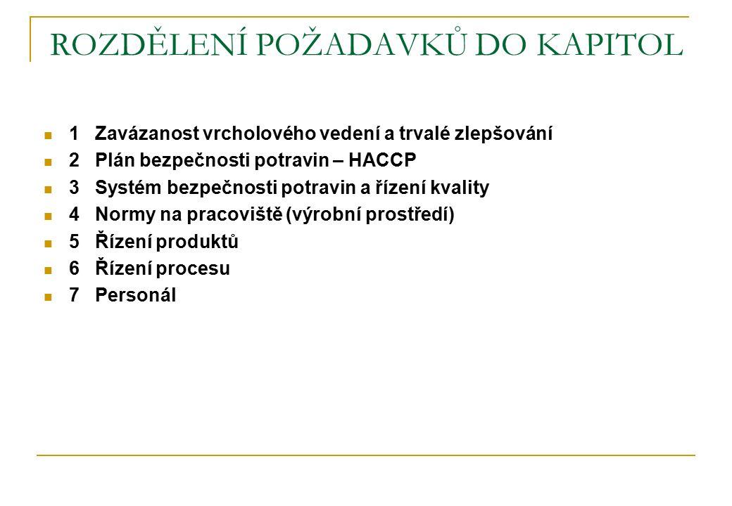 ROZDĚLENÍ POŽADAVKŮ DO KAPITOL 1 Zavázanost vrcholového vedení a trvalé zlepšování 2 Plán bezpečnosti potravin – HACCP 3 Systém bezpečnosti potravin a řízení kvality 4 Normy na pracoviště (výrobní prostředí) 5 Řízení produktů 6 Řízení procesu 7 Personál