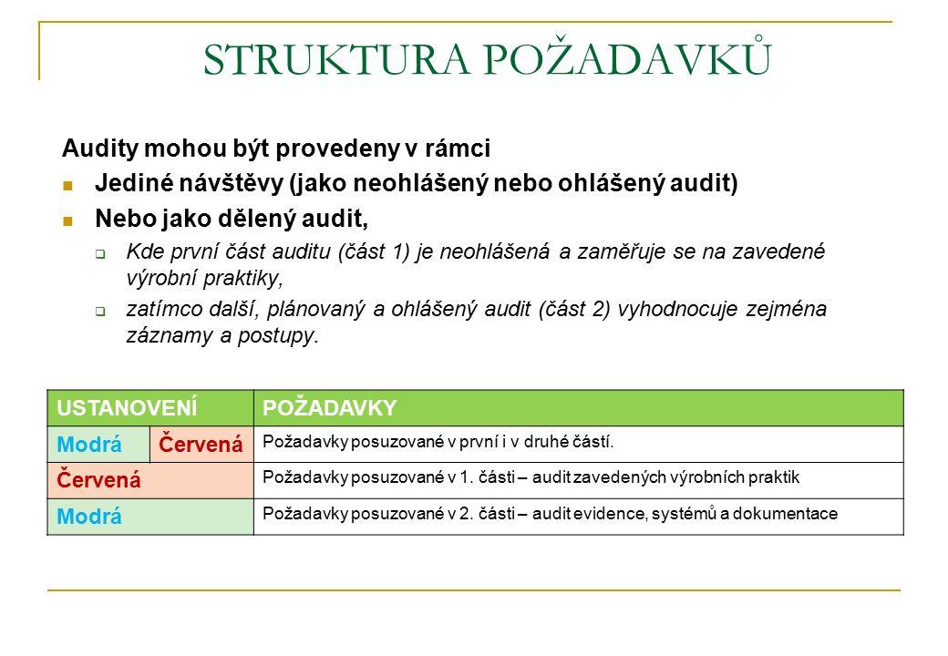 STRUKTURA POŽADAVKŮ Audity mohou být provedeny v rámci Jediné návštěvy (jako neohlášený nebo ohlášený audit) Nebo jako dělený audit,  Kde první část auditu (část 1) je neohlášená a zaměřuje se na zavedené výrobní praktiky,  zatímco další, plánovaný a ohlášený audit (část 2) vyhodnocuje zejména záznamy a postupy.