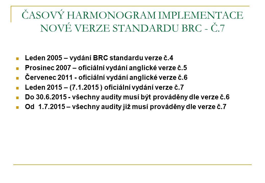 ČASOVÝ HARMONOGRAM IMPLEMENTACE NOVÉ VERZE STANDARDU BRC - Č.7 Leden 2005 – vydání BRC standardu verze č.4 Prosinec 2007 – oficiální vydání anglické verze č.5 Červenec 2011 - oficiální vydání anglické verze č.6 Leden 2015 – (7.1.2015 ) oficiální vydání verze č.7 Do 30.6.2015 - všechny audity musí být prováděny dle verze č.6 Od 1.7.2015 – všechny audity již musí prováděny dle verze č.7