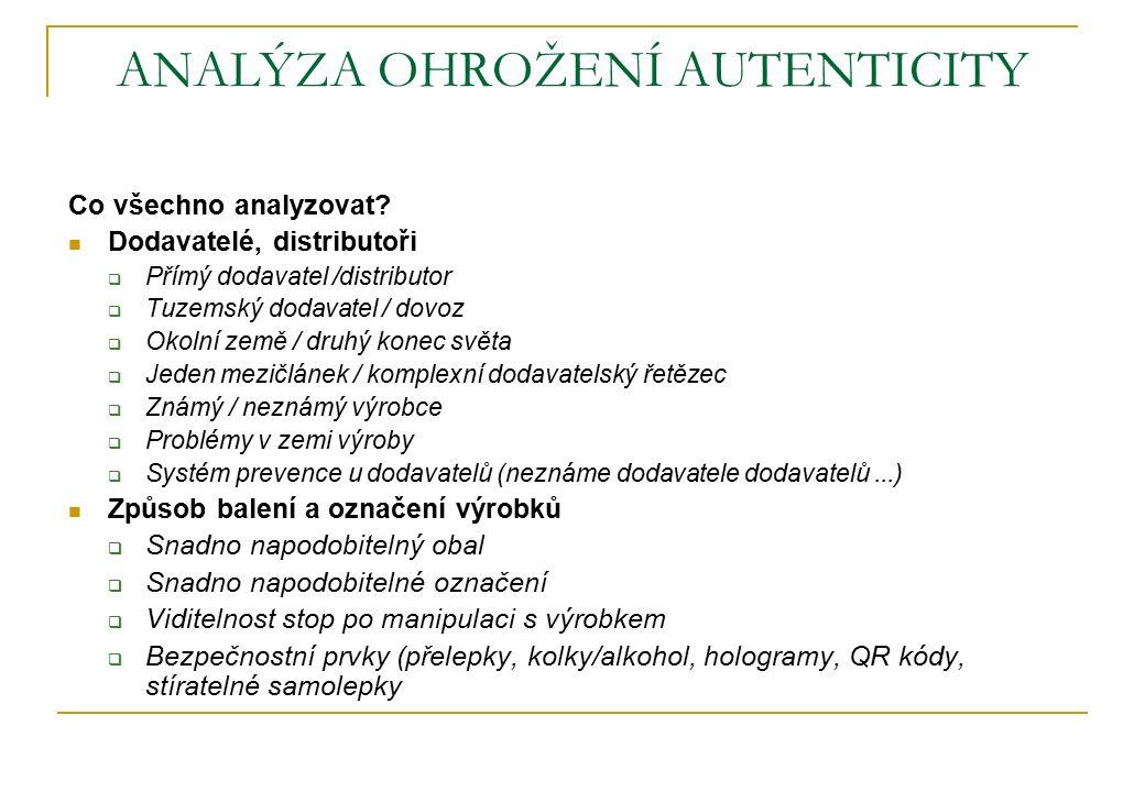 ANALÝZA OHROŽENÍ AUTENTICITY Co všechno analyzovat.