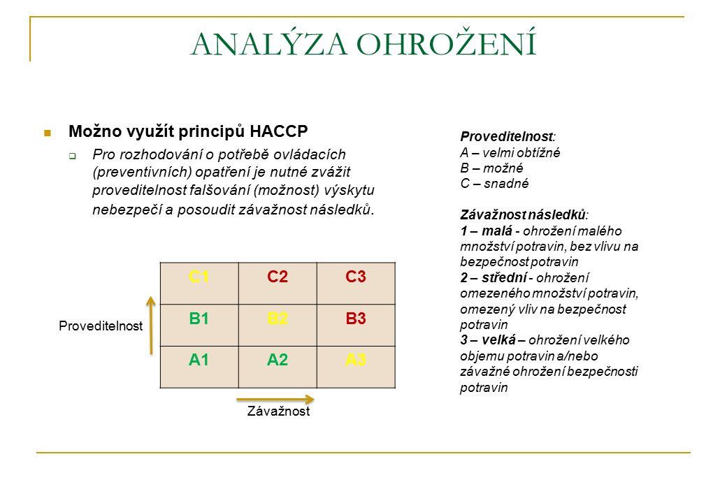 ANALÝZA OHROŽENÍ Možno využít principů HACCP  Pro rozhodování o potřebě ovládacích (preventivních) opatření je nutné zvážit proveditelnost falšování (možnost) výskytu nebezpečí a posoudit závažnost následků.