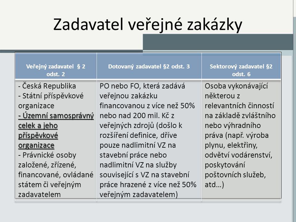 Povinnosti zadavatele Chovat se transparentně, nediskriminačně, rovně vůči všem uchazečům, 3 E (ekonomičnost, efektivita, hospodárnost).