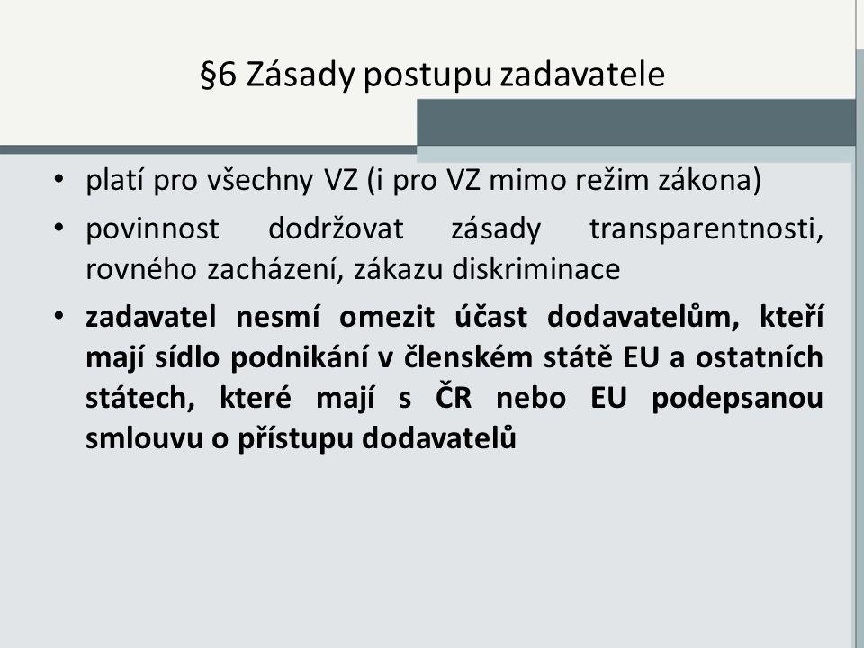 Postup uveden ve Směrnici ÚK – Pravidla pro zadávání veřejných zakázek Ústeckým krajem a jím zřizovanými příspěvkovými organizacemi VZMR do 250 tis.