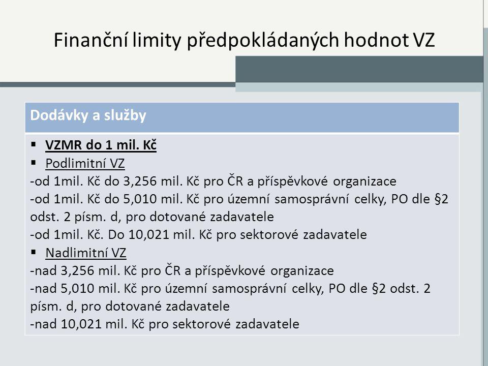 Finanční limity předpokládaných hodnot VZ Dodávky a služby  VZMR do 1 mil.