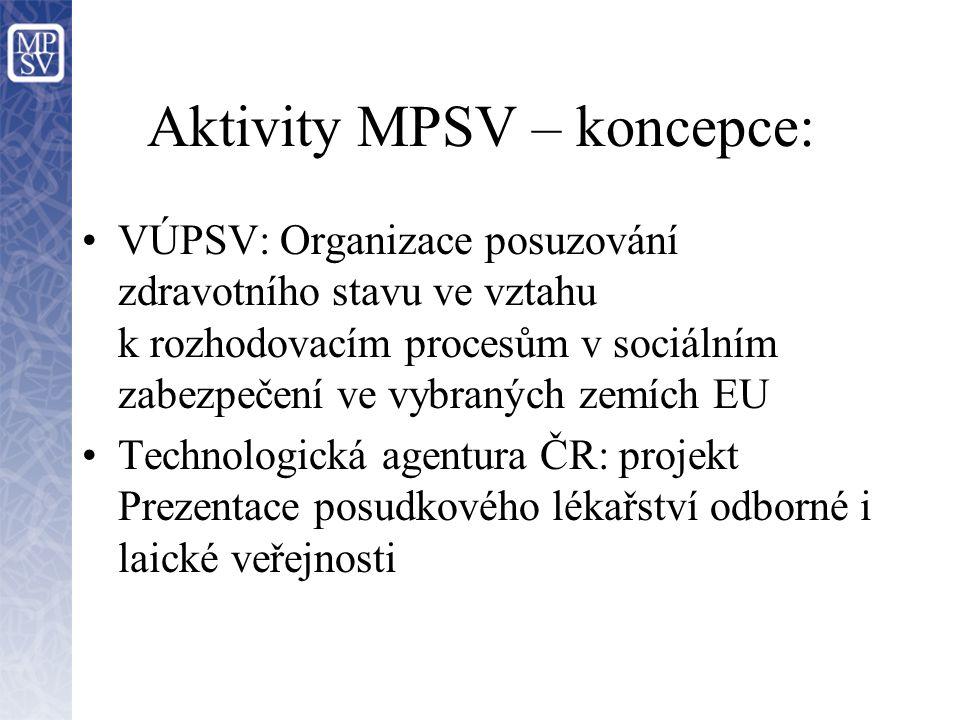 Aktivity MPSV – koncepce: VÚPSV: Organizace posuzování zdravotního stavu ve vztahu k rozhodovacím procesům v sociálním zabezpečení ve vybraných zemích EU Technologická agentura ČR: projekt Prezentace posudkového lékařství odborné i laické veřejnosti