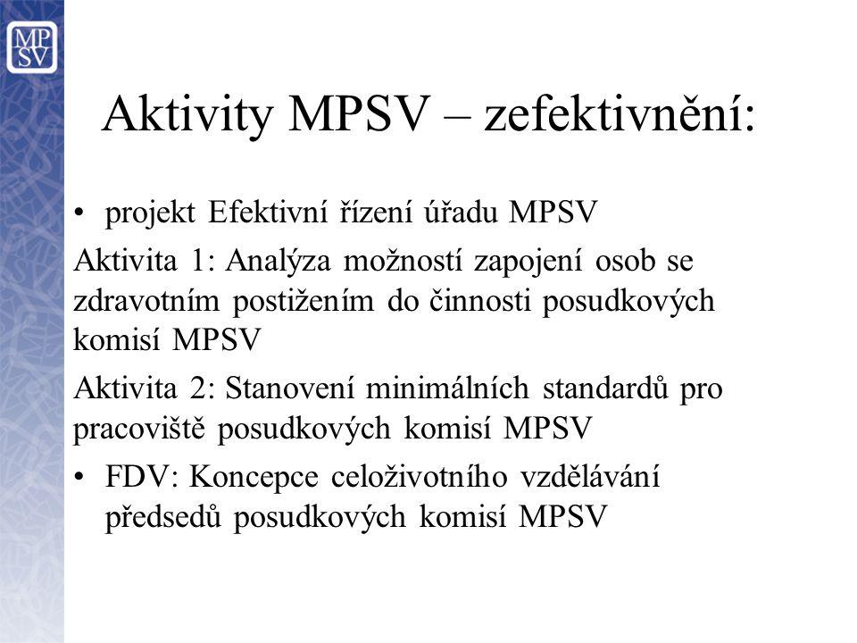 Aktivity MPSV – zefektivnění: projekt Efektivní řízení úřadu MPSV Aktivita 1: Analýza možností zapojení osob se zdravotním postižením do činnosti posudkových komisí MPSV Aktivita 2: Stanovení minimálních standardů pro pracoviště posudkových komisí MPSV FDV: Koncepce celoživotního vzdělávání předsedů posudkových komisí MPSV
