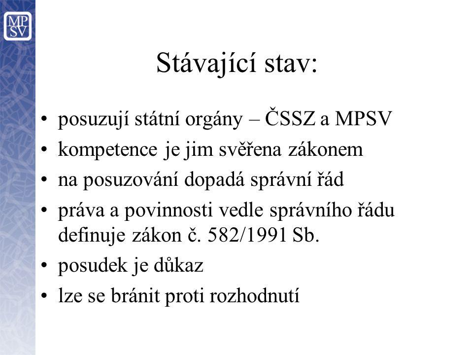 Stávající stav: posuzují státní orgány – ČSSZ a MPSV kompetence je jim svěřena zákonem na posuzování dopadá správní řád práva a povinnosti vedle správního řádu definuje zákon č.
