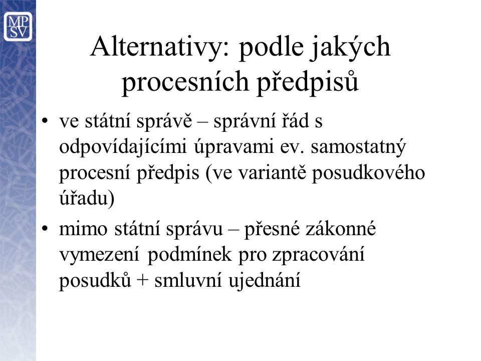 Alternativy: podle jakých procesních předpisů ve státní správě – správní řád s odpovídajícími úpravami ev.
