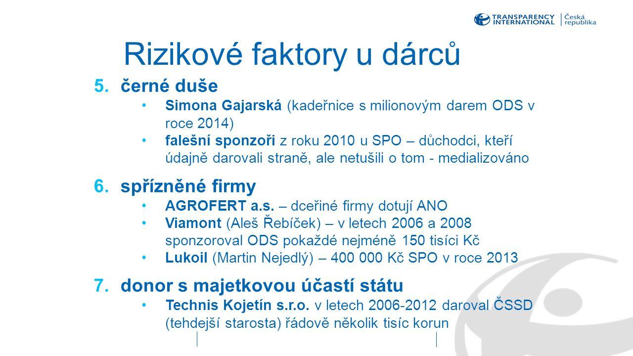 5.černé duše Simona Gajarská (kadeřnice s milionovým darem ODS v roce 2014) falešní sponzoři z roku 2010 u SPO – důchodci, kteří údajně darovali straně, ale netušili o tom - medializováno 6.spřízněné firmy AGROFERT a.s.