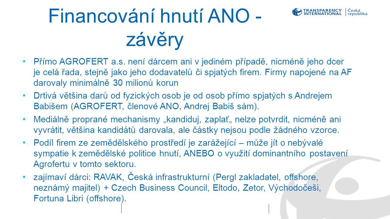 Financování hnutí ANO - závěry Přímo AGROFERT a.s.