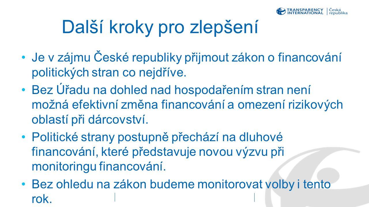 Další kroky pro zlepšení Je v zájmu České republiky přijmout zákon o financování politických stran co nejdříve. Bez Úřadu na dohled nad hospodařením s