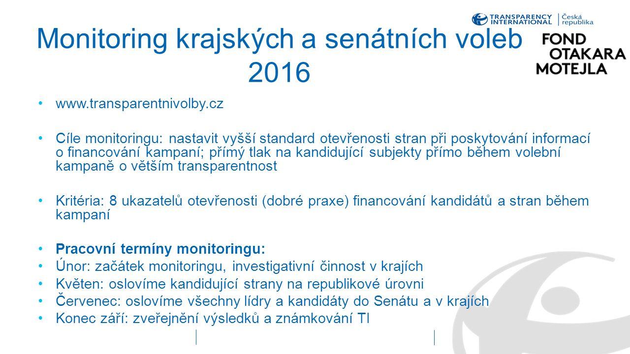 Monitoring krajských a senátních voleb 2016 www.transparentnivolby.cz Cíle monitoringu: nastavit vyšší standard otevřenosti stran při poskytování info