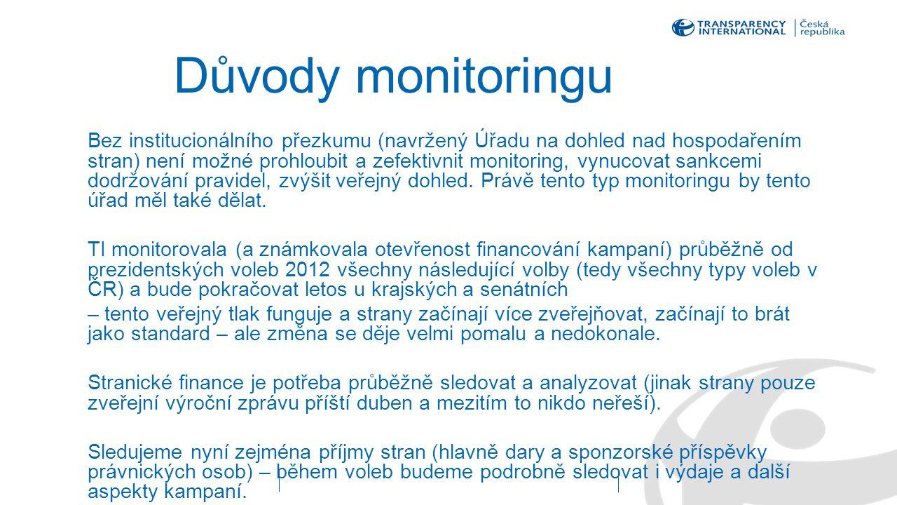 Důvody monitoringu Bez institucionálního přezkumu (navržený Úřadu na dohled nad hospodařením stran) není možné prohloubit a zefektivnit monitoring, vynucovat sankcemi dodržování pravidel, zvýšit veřejný dohled.