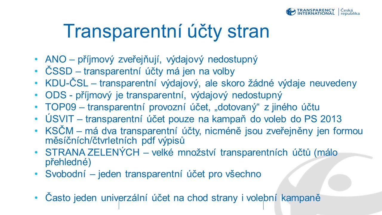 """Transparentní účty stran ANO – příjmový zveřejňují, výdajový nedostupný ČSSD – transparentní účty má jen na volby KDU-ČSL – transparentní výdajový, ale skoro žádné výdaje neuvedeny ODS - příjmový je transparentní, výdajový nedostupný TOP09 – transparentní provozní účet, """"dotovaný z jiného účtu ÚSVIT – transparentní účet pouze na kampaň do voleb do PS 2013 KSČM – má dva transparentní účty, nicméně jsou zveřejněny jen formou měsíčních/čtvrletních pdf výpisů STRANA ZELENÝCH – velké množství transparentních účtů (málo přehledné) Svobodní – jeden transparentní účet pro všechno Často jeden univerzální účet na chod strany i volební kampaně"""