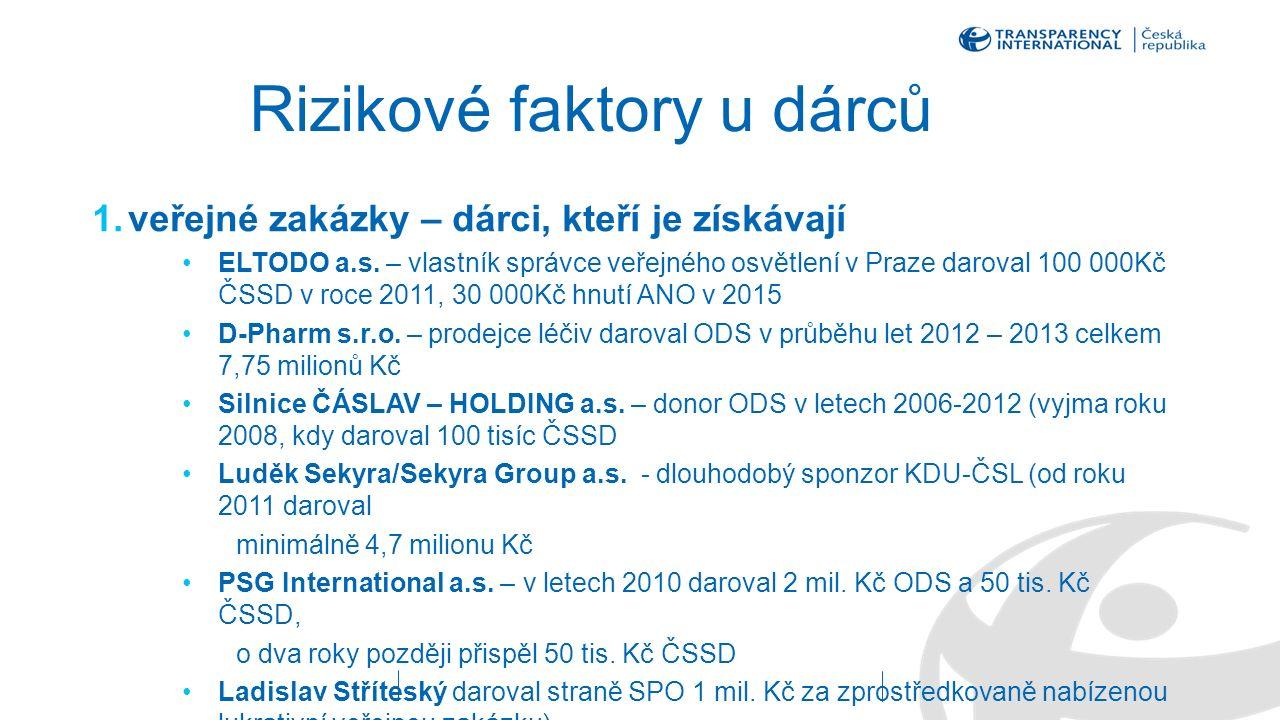 1.veřejné zakázky – dárci, kteří je získávají ELTODO a.s. – vlastník správce veřejného osvětlení v Praze daroval 100 000Kč ČSSD v roce 2011, 30 000Kč