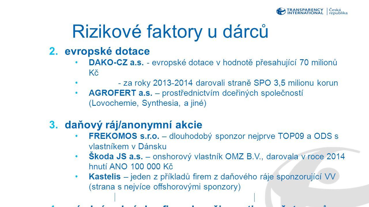 2.evropské dotace DAKO-CZ a.s. - evropské dotace v hodnotě přesahující 70 milionů Kč - za roky 2013-2014 darovali straně SPO 3,5 milionu korun AGROFER