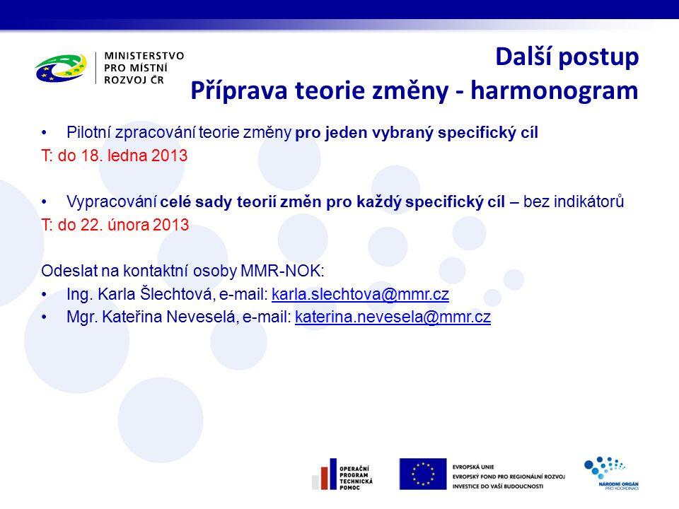 Další postup Příprava teorie změny - harmonogram Pilotní zpracování teorie změny pro jeden vybraný specifický cíl T: do 18. ledna 2013 Vypracování cel