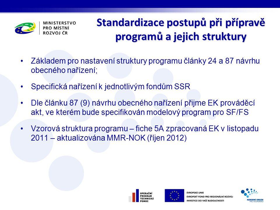Základem pro nastavení struktury programu články 24 a 87 návrhu obecného nařízení; Specifická nařízení k jednotlivým fondům SSR Dle článku 87 (9) návr