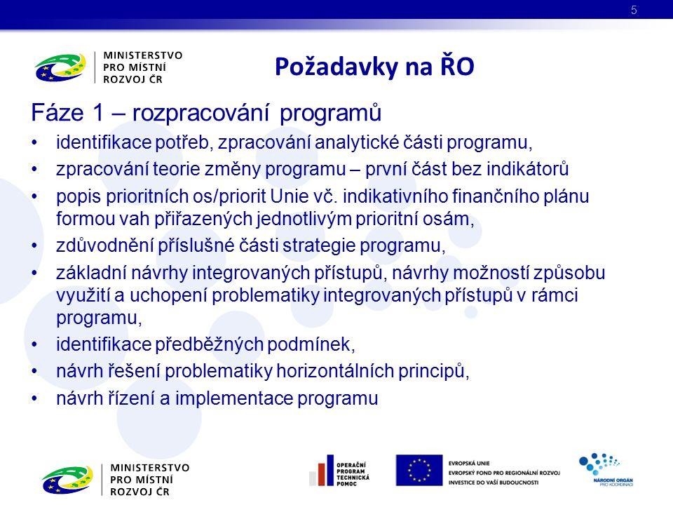 Fáze 1 – rozpracování programů identifikace potřeb, zpracování analytické části programu, zpracování teorie změny programu – první část bez indikátorů