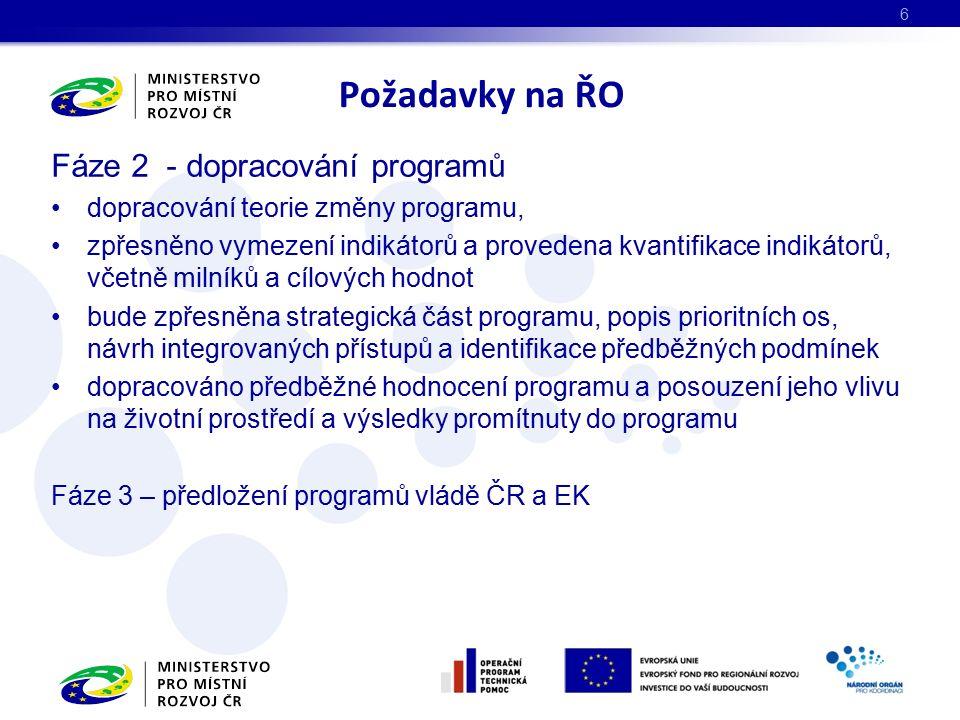 Hlavní požadavky na SEA hodnotitele SEA hodnocení – podrobněji viz MP pro přípravu program.