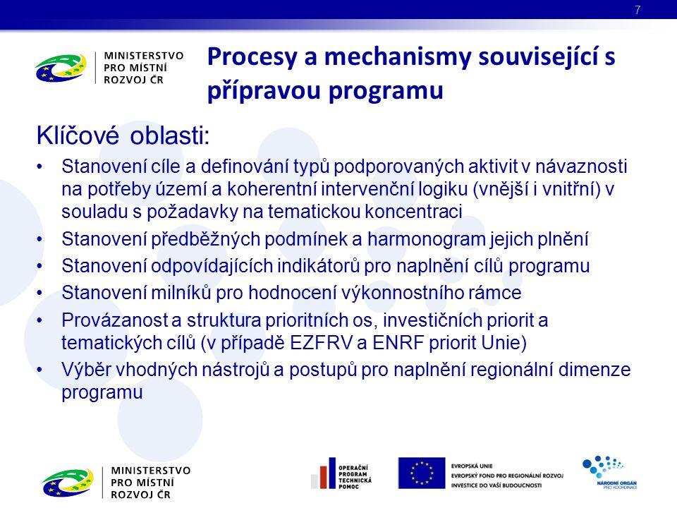 Na úrovni přípravy programů je nutné: vymezit všechny strategické dokumenty s vazbou na daný program; ve spolupráci se zpracovateli strategických dokumentů stanovit způsob promítání konkrétních cílů, priorit a opatření příslušné strategie do tematických cílů, investičních priorit / priorit Unie a specifických cílů / opatření programu jasně identifikovat synergické a komplementární vazby Strategické programování 8