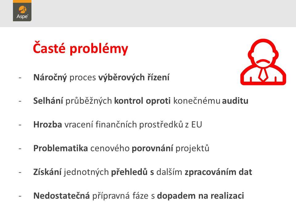 Časté problémy -Náročný proces výběrových řízení -Selhání průběžných kontrol oproti konečnému auditu -Hrozba vracení finančních prostředků z EU -Problematika cenového porovnání projektů -Získání jednotných přehledů s dalším zpracováním dat -Nedostatečná přípravná fáze s dopadem na realizaci
