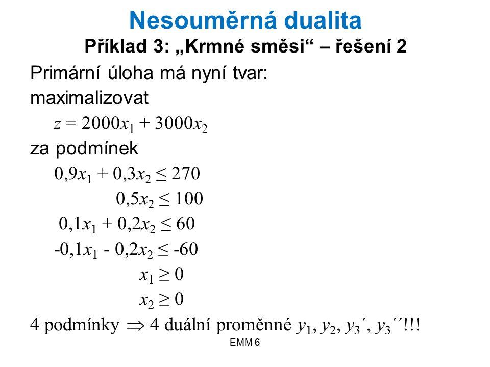 EMM 6 Primární úloha má nyní tvar: maximalizovat z = 2000x 1 + 3000x 2 za podmínek 0,9x 1 + 0,3x 2 ≤ 270 0,5x 2 ≤ 100 0,1x 1 + 0,2x 2 ≤ 60 -0,1x 1 - 0,2x 2 ≤ -60 x 1 ≥ 0 x 2 ≥ 0 4 podmínky  4 duální proměnné y 1, y 2, y 3 ´, y 3 ´´!!.