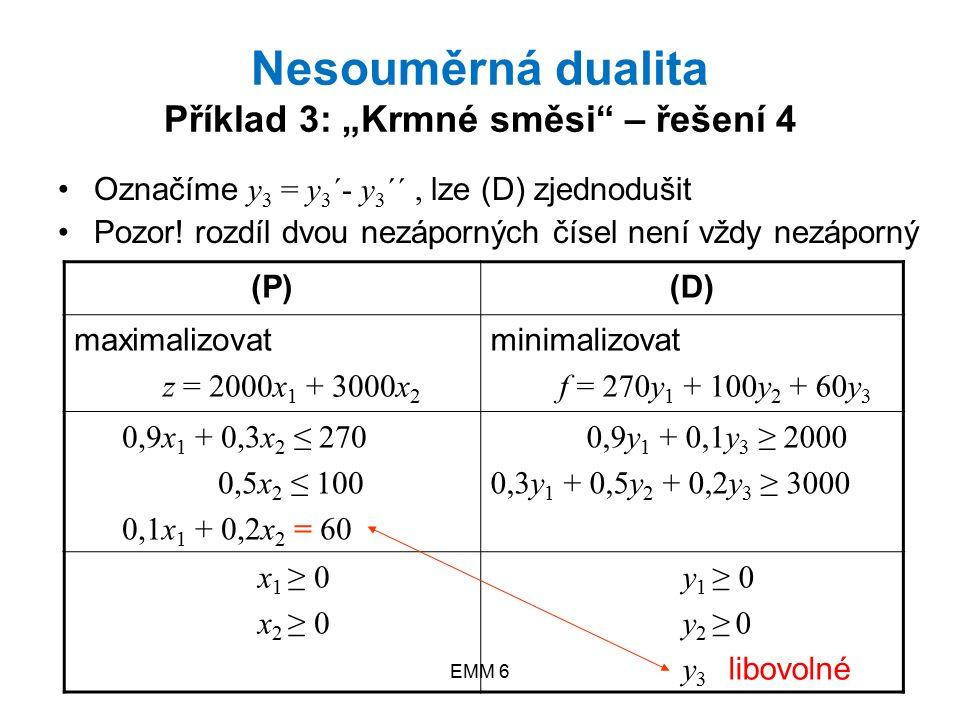 EMM 6 Označíme y 3 = y 3 ´- y 3 ´´, lze (D) zjednodušit Pozor.